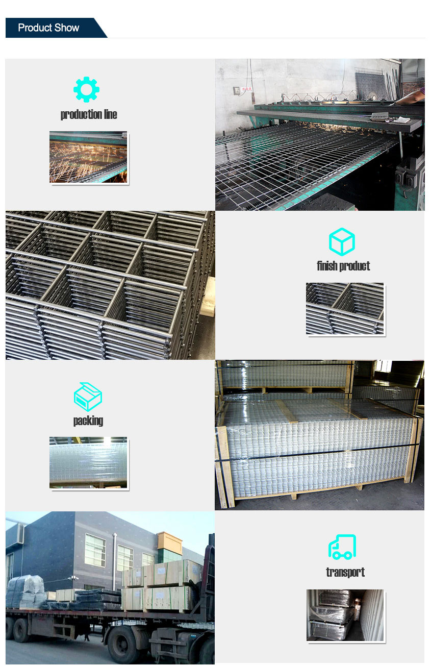Unique Galvanized Welded Wire Mesh Panels Picture Collection ...